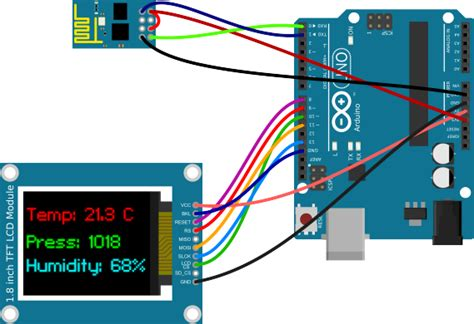 ESP8266 JSON Weather Display – How to Linux